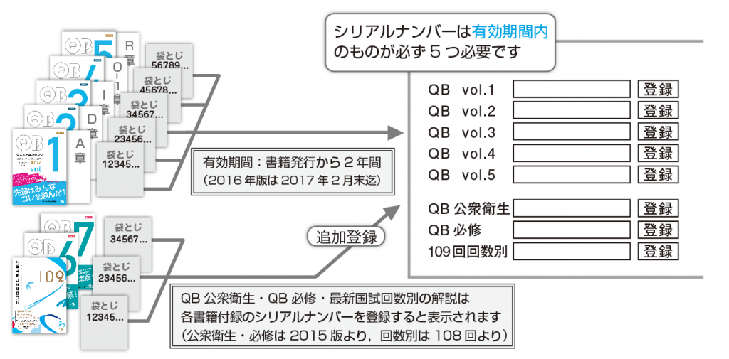 QBonline-serial1-1024x505