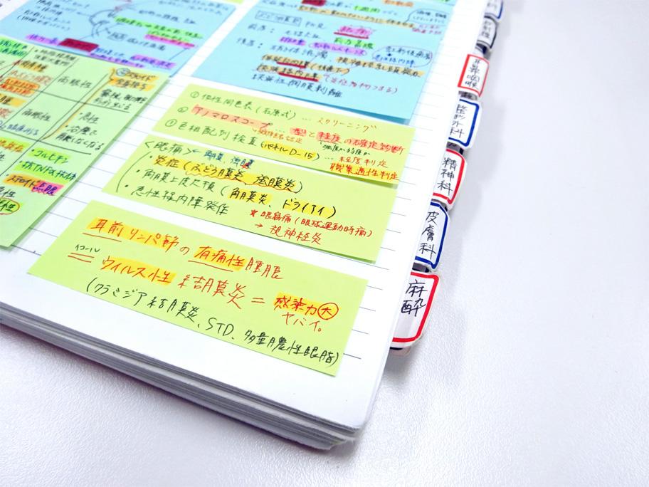 Amazon.co.jp 売れ筋ランキング: 管理栄養士の資格・検定 の中で最も人気のある商品です