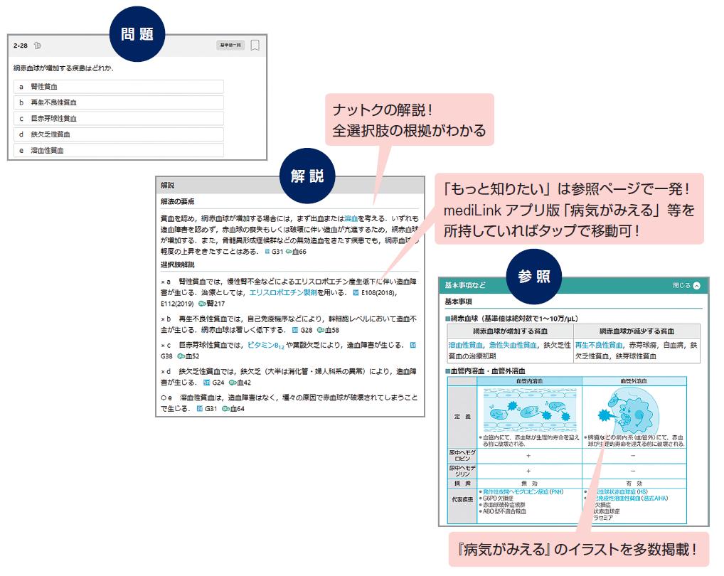 「QBオンラインCBT」問題・解説・参照画面イメージ