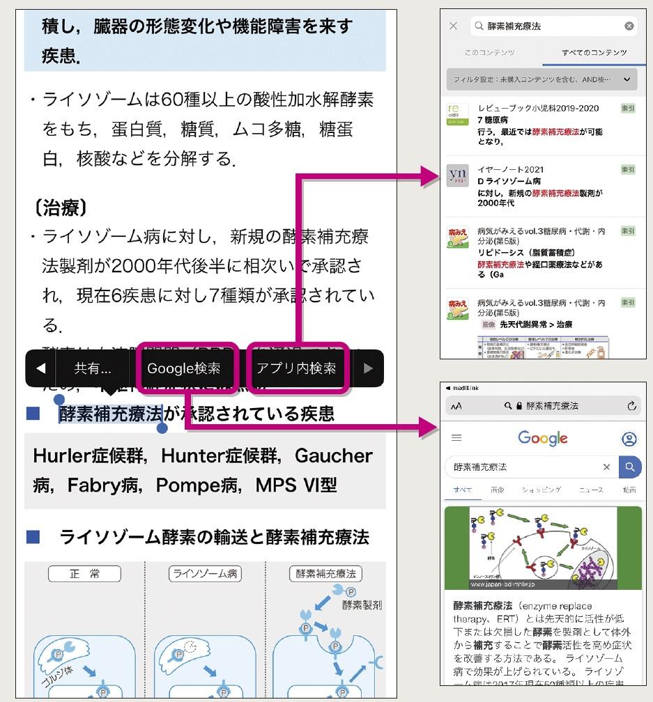 イヤーノートアプリ ワンタッチ検索機能