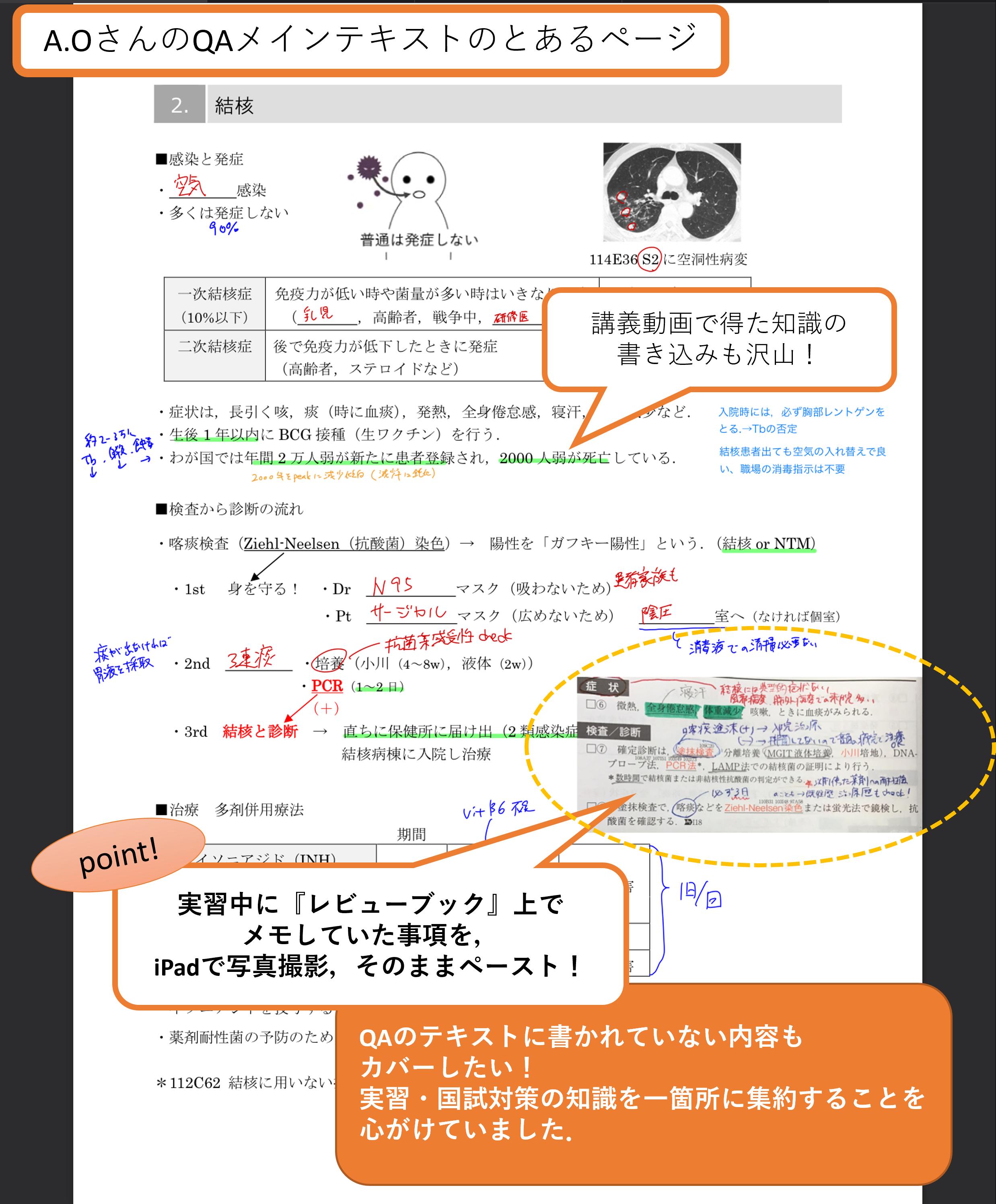 QA「結核」のページにレビューブック内科・外科紙面上のメモを貼り付けた例
